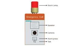 Emergency Call Box (ECB) System